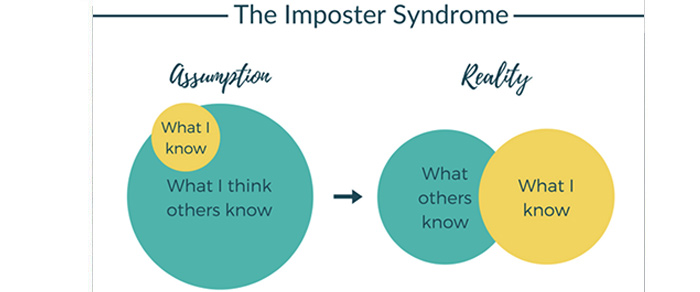 Imposter Syndrome in the Tech World